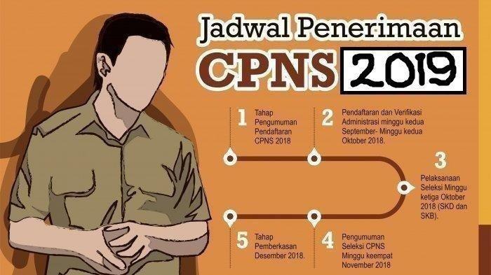 Bocoran Soal SKD Lowongan CPNS 2019 dari BKN, Terima 100 Ribu Orang Catat Jadwal dan Syaratnya